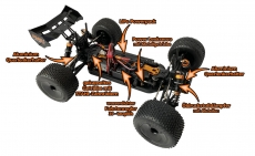 Fighter Truggy 5 Truggy - brushless - 4 WD - RTR # 3166